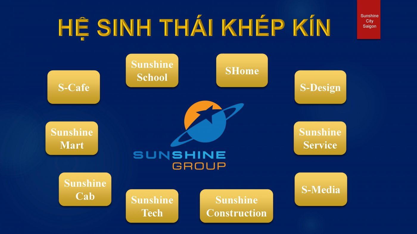 he-thong-sinh-thai-khep-kin-cua-tap-doan-Sunshine-group-phatdatreal